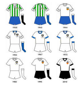 How Mestalla's kit has developed over the years.